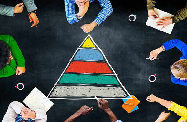 Necessidades fisiológicas, de segurança, de relacionamento, de estima e de realização compõem a hierarquia das necessidades de Maslow.