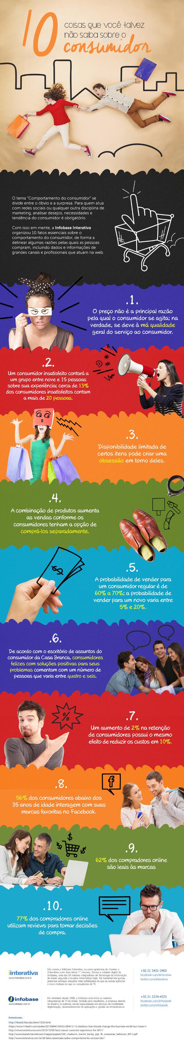 Pesquisa de comportamento do consumidor