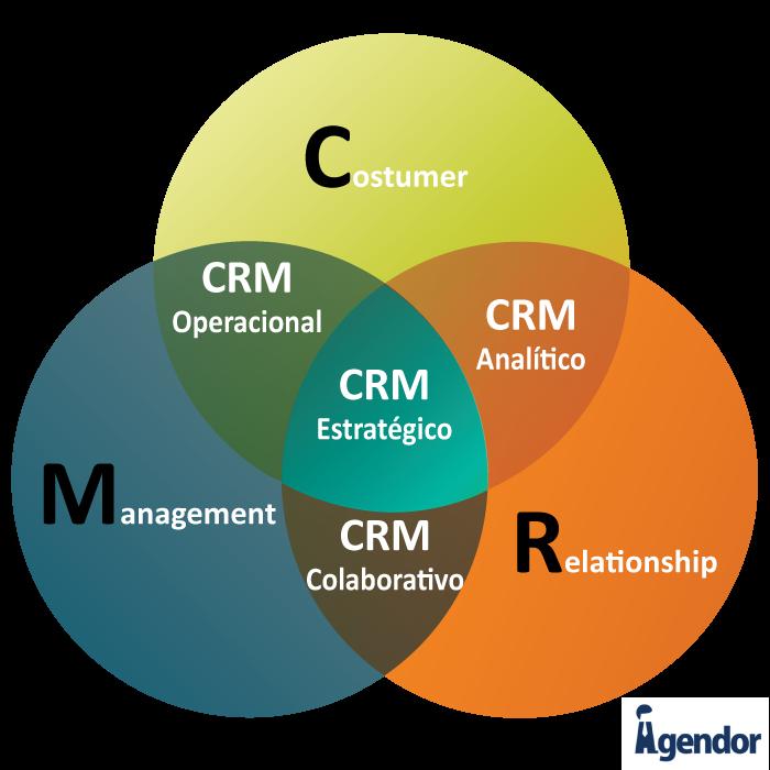 A aplicação do coaching nas organizações visando maior desempenho dos colaboradores 3